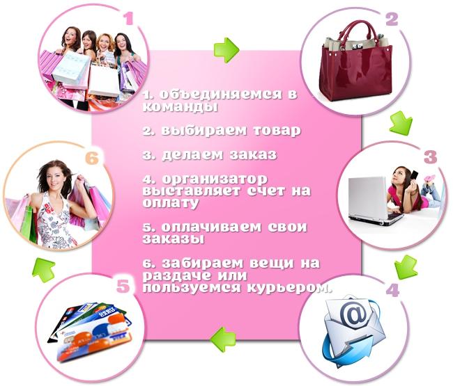 каким образом узаконить деятельность организатора совместных покупок